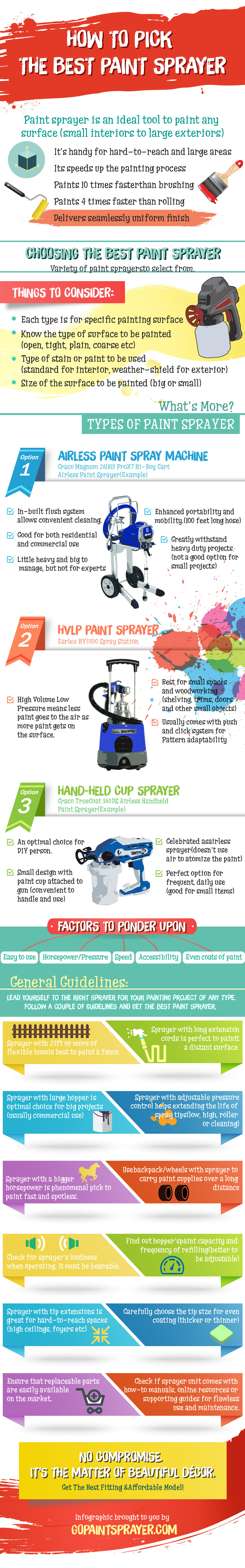 How to Pick the Best Paint Sprayer-01