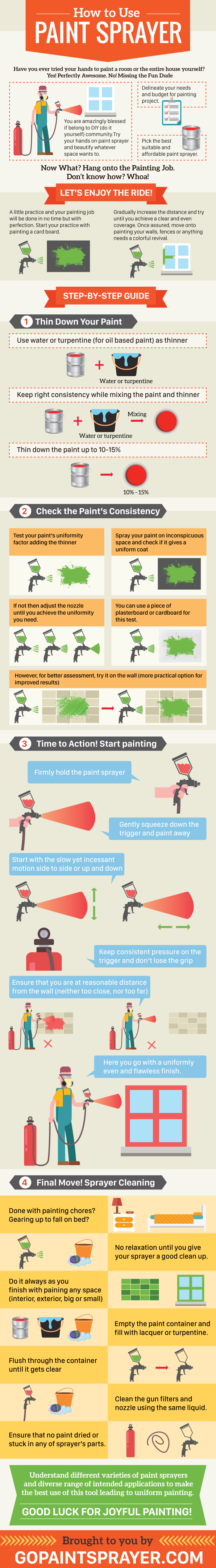 How-to-Use-Paint-Sprayer