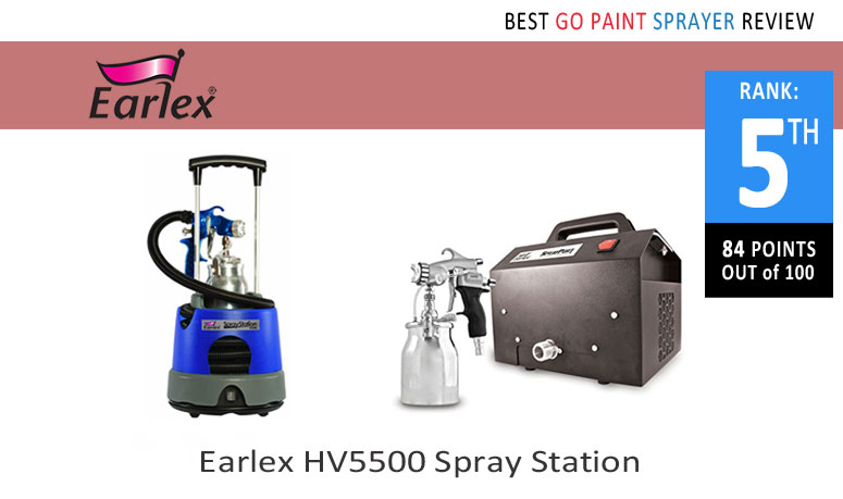 Earlex Paint Sprayers