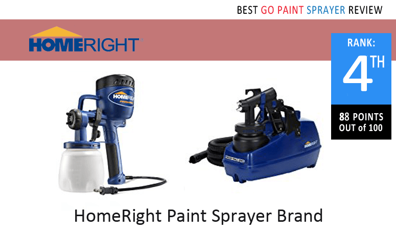 Homeright Paint Sprayers Go Paint Sprayer