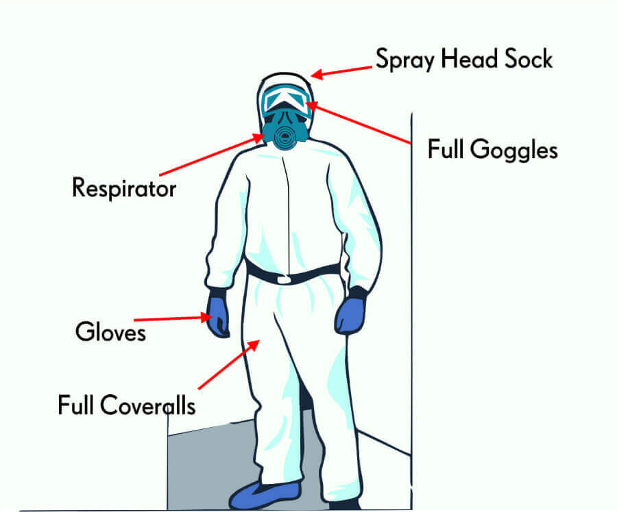 Use Paint Sprayer Safety Precautions