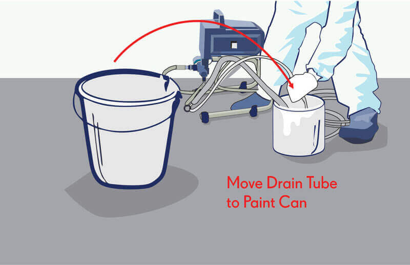 Quickly Move Drain Tube into Paint Can