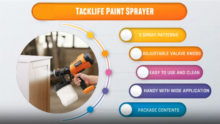 The Comparison with 8 Other Paint Sprayers