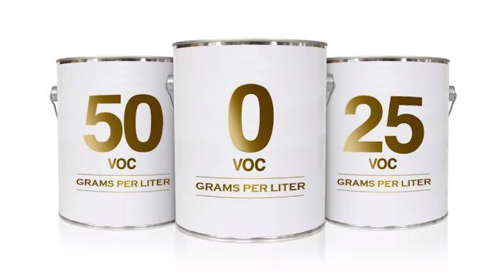 What Is low-VOCs Paint