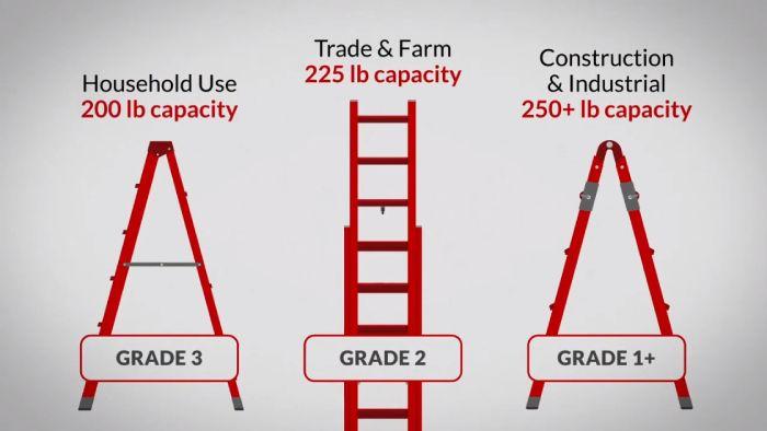 Ladder Style